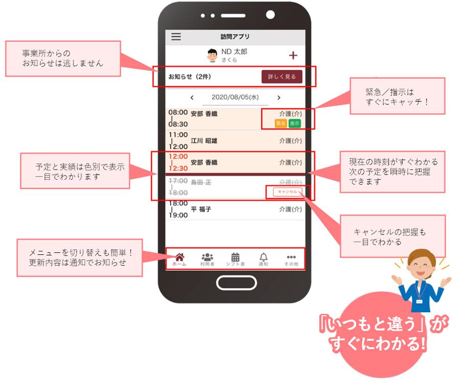 アプリはマルチデバイスに対応! スムーズな操作で業務効率UP!