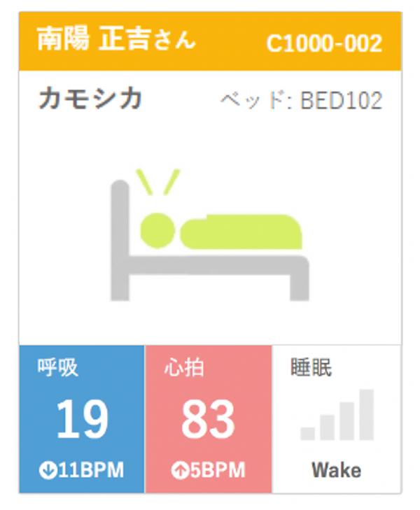 ベッドセンサー連携画面イメージ